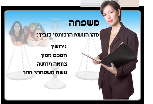 יש לך בעיה משפטית בנושא דיני משפחה?